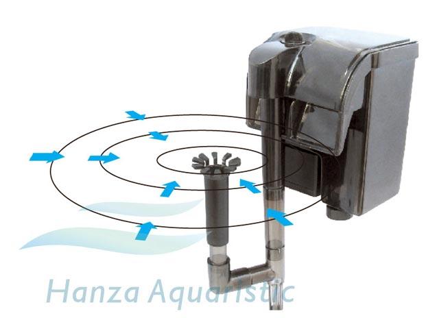Filtr kaskadowy Hanza HBL-301